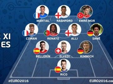 El mejor XI de los jóvenes en la Eurocopa 2016