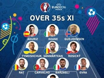 Once de los jugadores mayores de 35 años de la Eurocopa