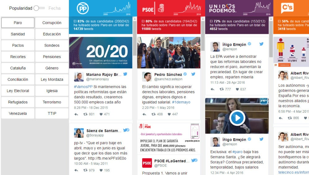 La tuiteca de Antena3