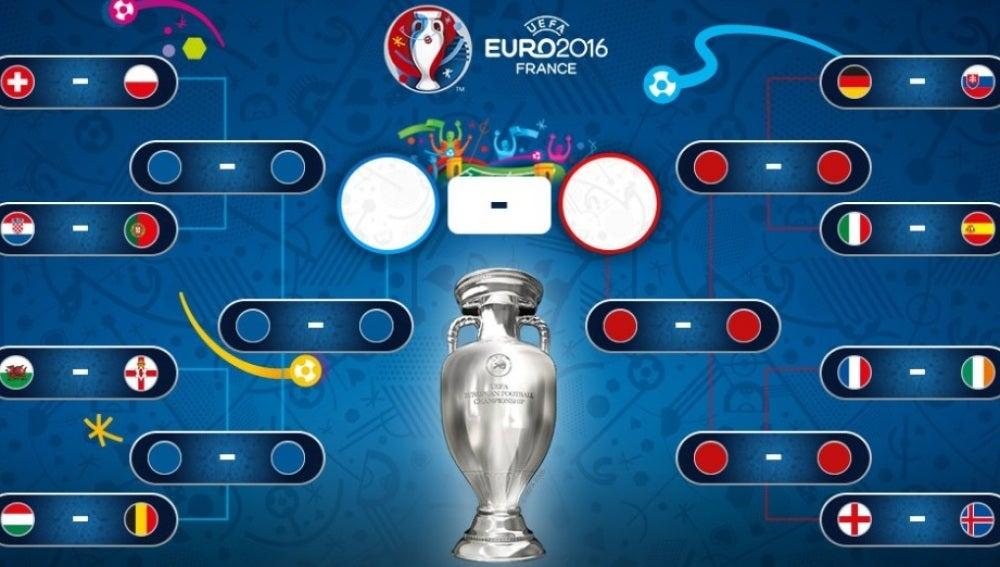Cruces de octavos de final de la Euro 2016