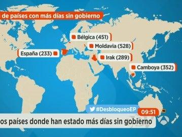 Ranking de países con más días sin Gobierno