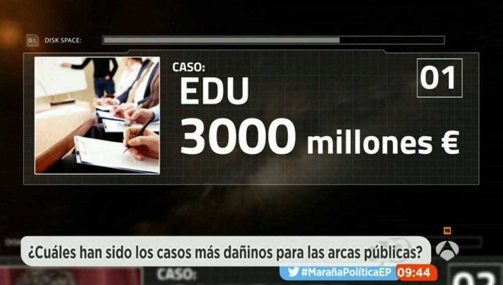 Frame 176.420886 de: El ranking de los casos de corrupción más importantes de España