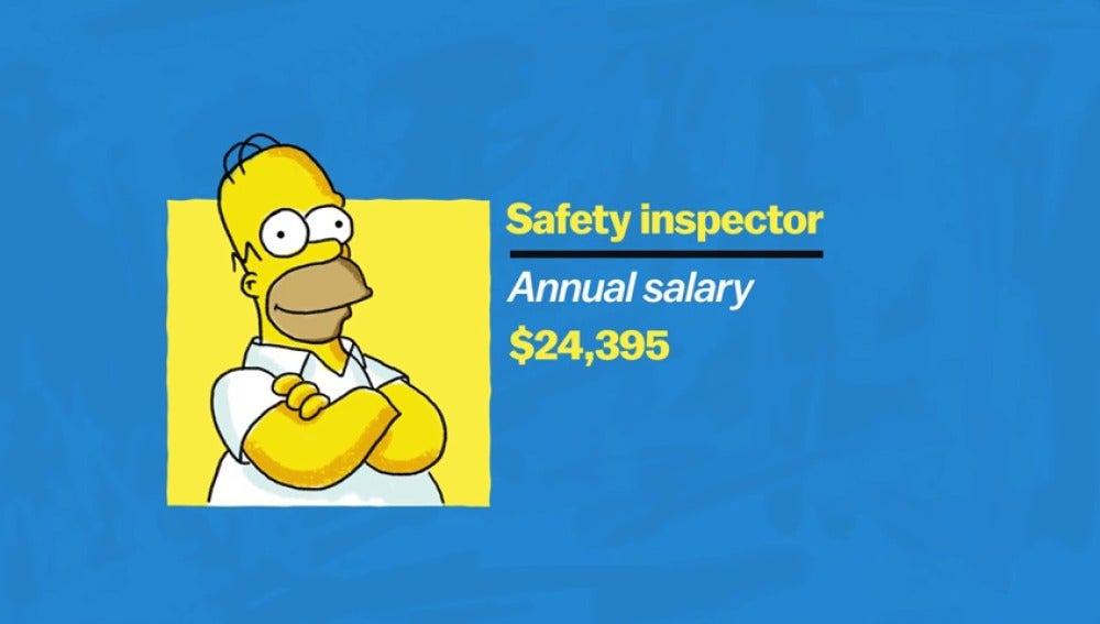 Frame 46.867224 de: ¿Cuánto dinero ha ganado Homer Simpson a lo largo de los años?