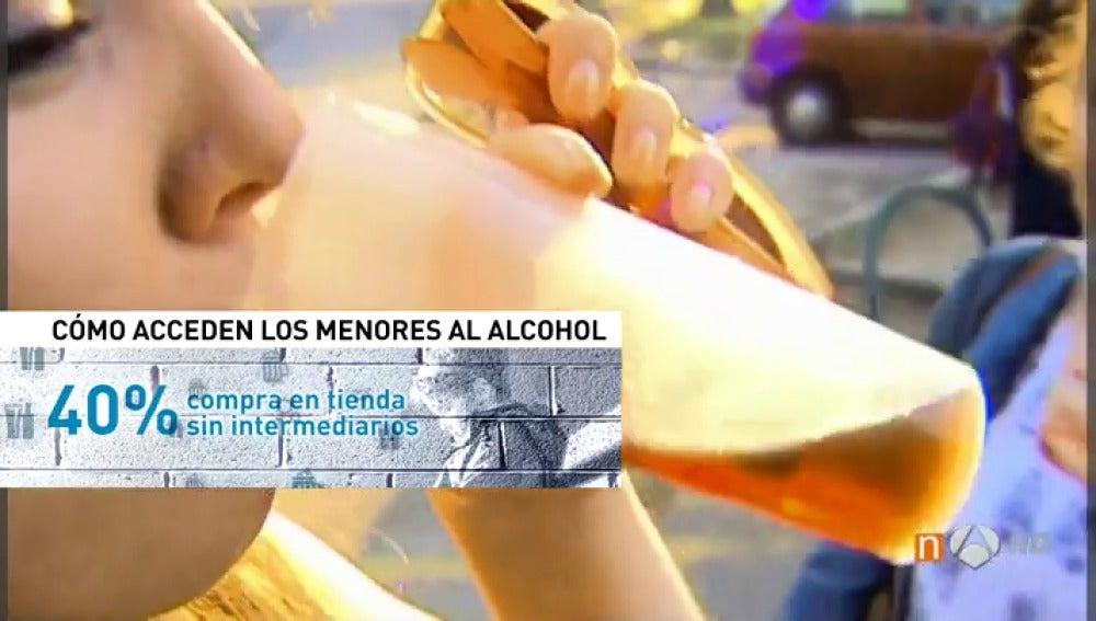 Frame 98.31077 de: alcoholencuesta