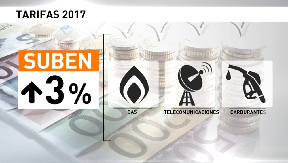 Frame 12.801191 de: Estos son los precios que subirán en 2017