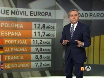 Frame 50.845155 de: El Ayuntamiento de Madrid sube la tasa de aparcamiento a los coches más contaminantes