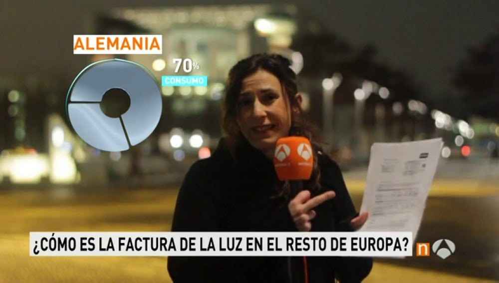 Frame 92.581666 de: electricidad europa