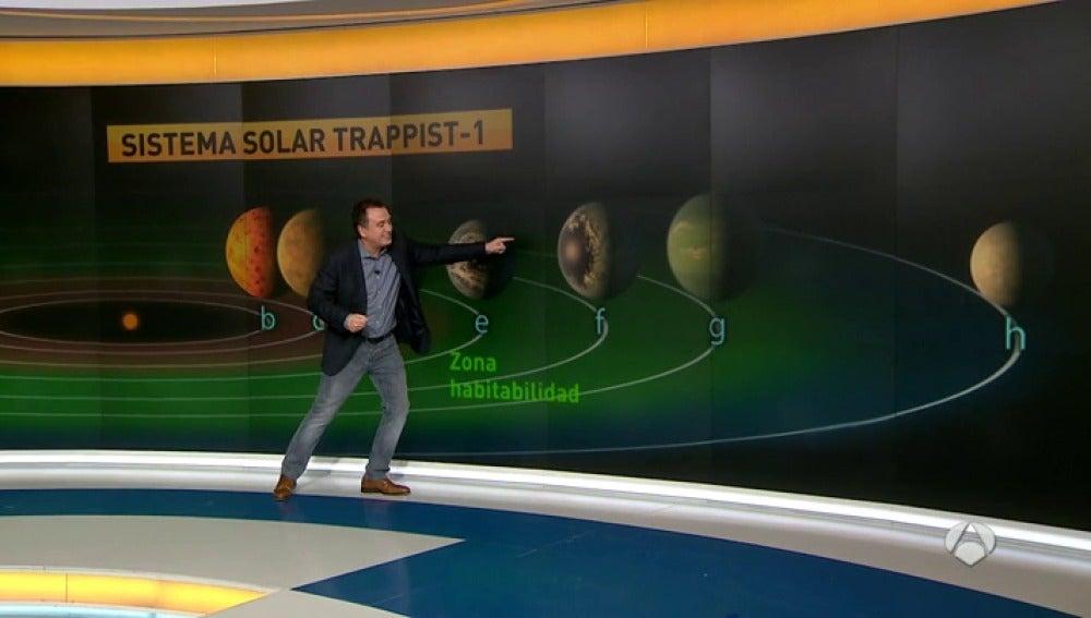 Frame 47.891474 de: TRAPPIST