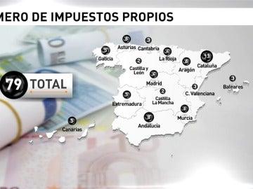 Frame 6.80957 de: Andalucía y Cataluña entre las comunidades que más impuestos propios tienen