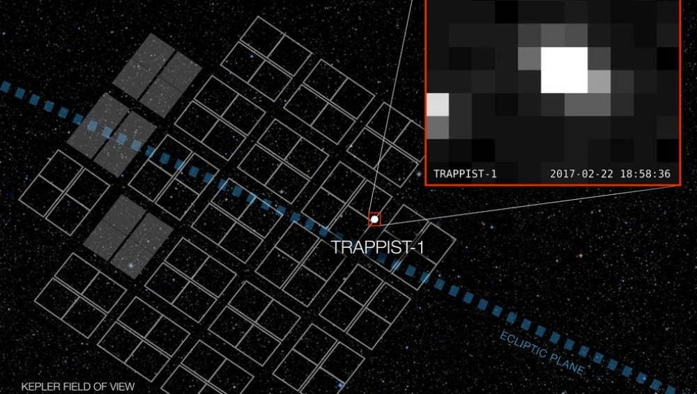 Primera imagen de Trappist, el sistema de los siete exoplanetas descubiertos por la NASA