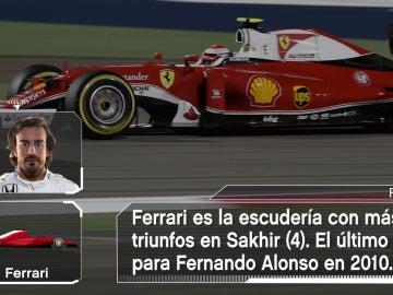 Alonso, en Baréin con el Ferrari