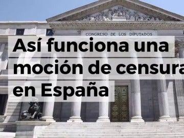 Así funciona una moción de censura en España