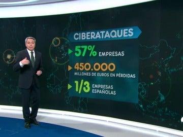 Frame 15.085 de: El ciberataque masivo a grandes compañías se extiende a 74 países