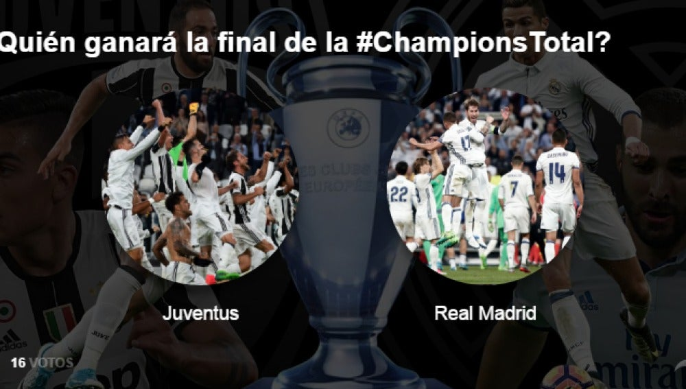 Encuesta final Champions League