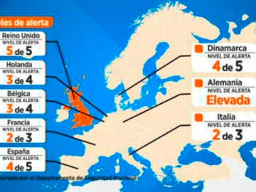 Niveles de alerta en Europa