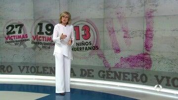María Rey, sobre los datos de la violencia de género en 2017
