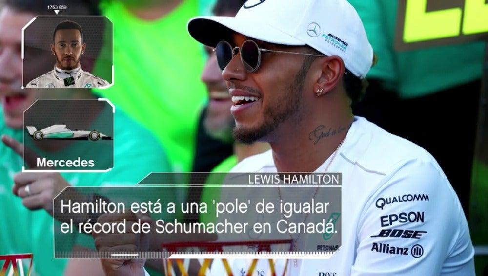 Frame 17.055479 de: Las estadísticas del GP de Canadá 2017 de Fórmula 1