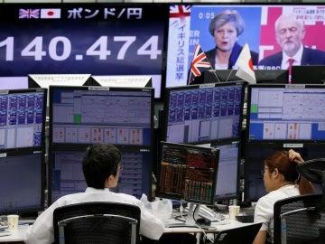 Los mercados notan el resultado de las elecciones en Reino Unido