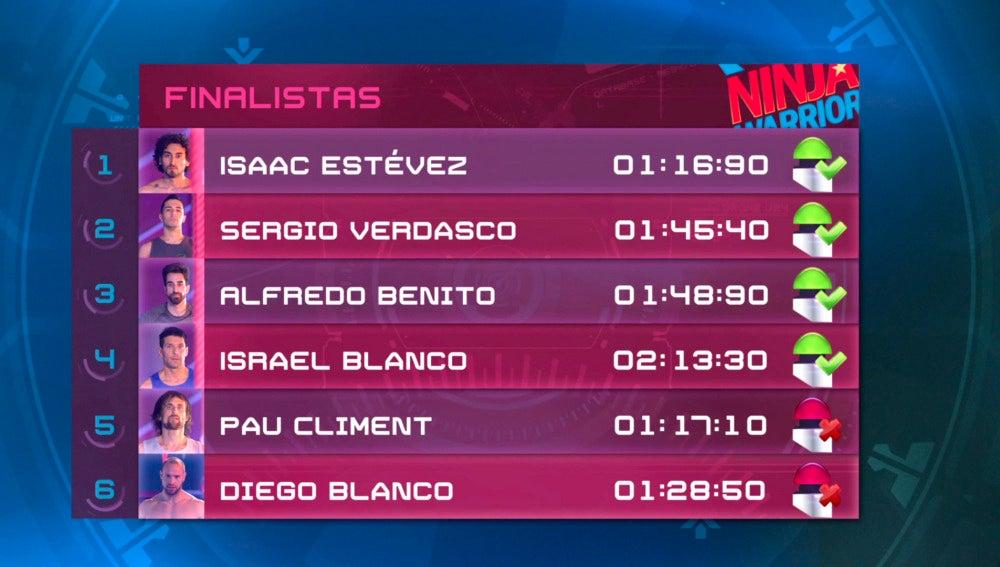 Ya conocemos a los primeros seis finalistas de 'Ninja Warrior' España