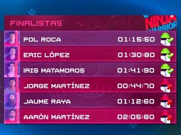 Conoce a los seis finalistas del segundo programa de 'Ninja Warrior' España