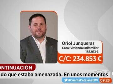 Viviendas familiares y dinero en cuentas entre los bienes embargables del gobierno catalán