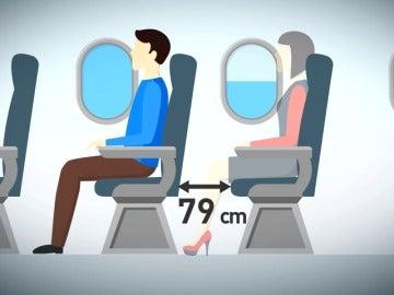 Un tribunal norteamericano pide que los asientos de los aviones no se reduzcan