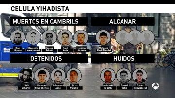 ¿Quiénes son los miembros de la célula que atentó en Cataluña?