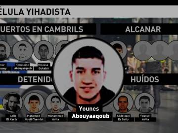 Younes Abouyaaqoub, miembro de la célula terrorista