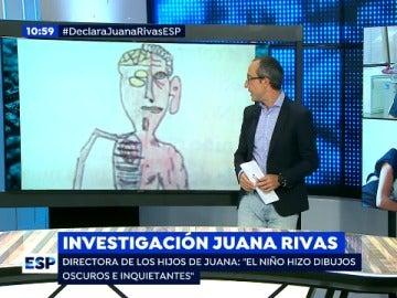 Dibujos hijos Juana Rivas