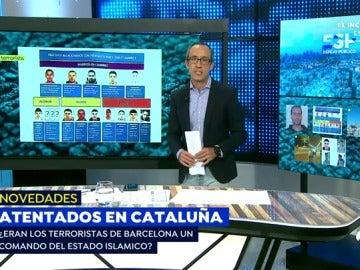 EP cataluña