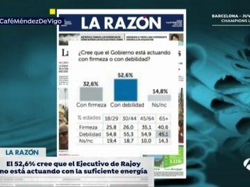 Encuesta sobre Cataluña en La Razón