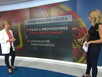 Antena 3 Noticias analiza las consecuencias de que Montoro tome el control de la Hacienda catalana
