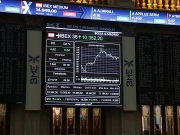 El Ibex 35 se desploma tras la DUI