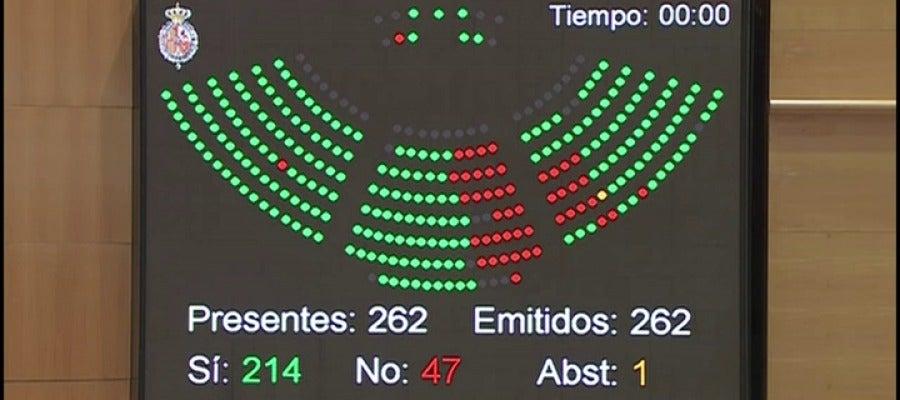 27 - Fil de Ramir De Porrata-Doria. 20/10/18. PSOE i PSC, pressupostos de l'Estat