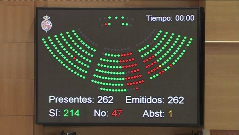 votacion_senado