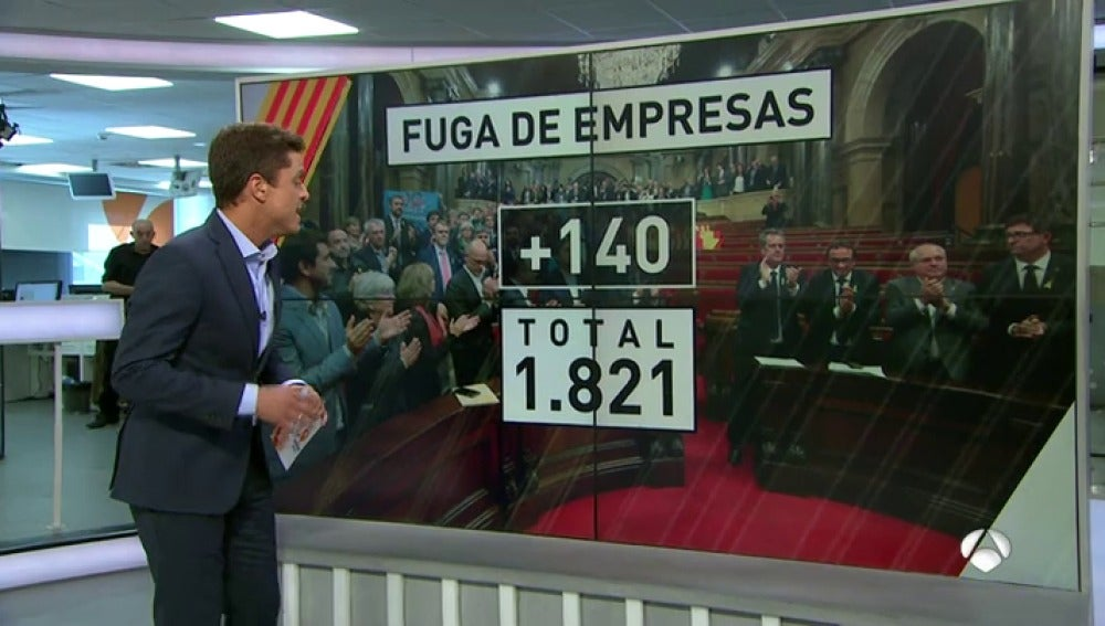 FUGA EMPRESAS