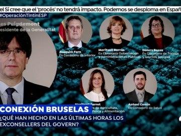 EP bruselas