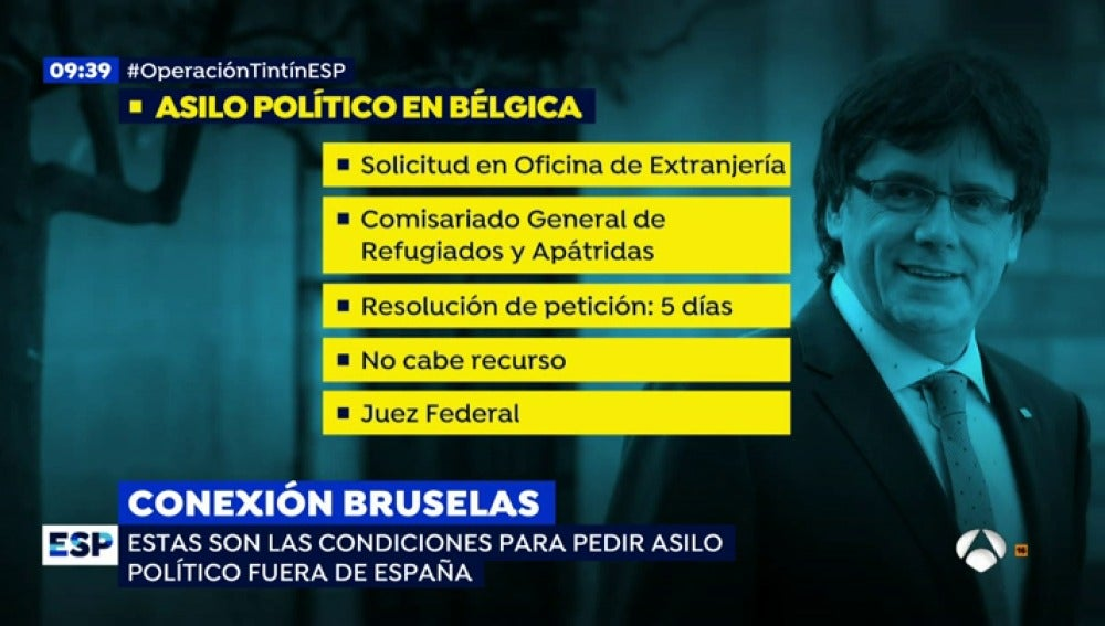 Qué Condiciones Se Deben Dar Para Pedir Asilo Político Fuera De España