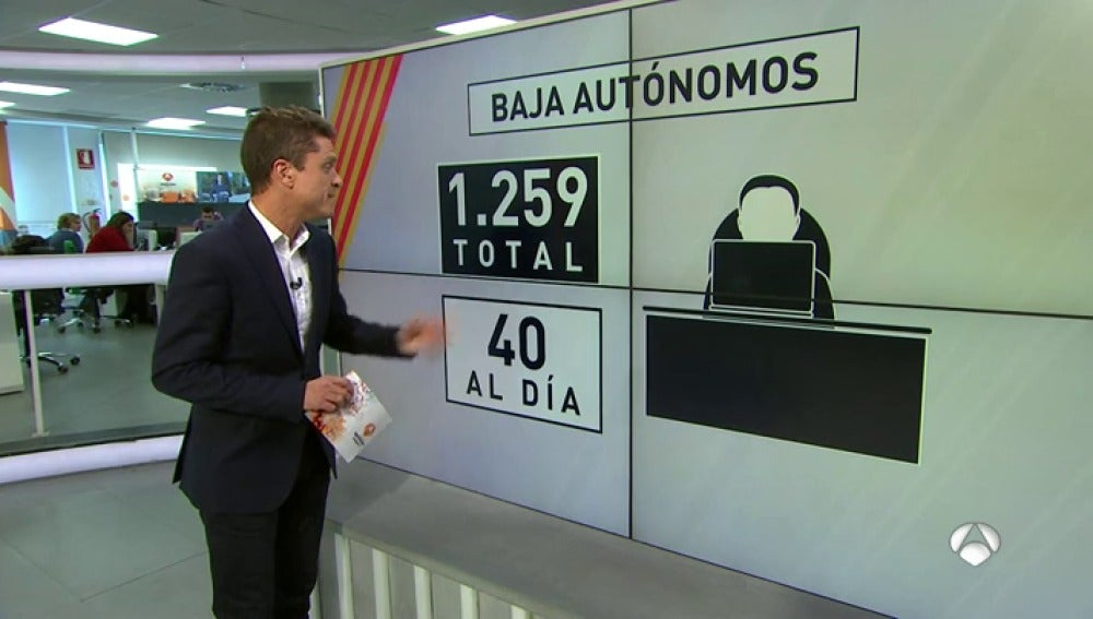 autonomods