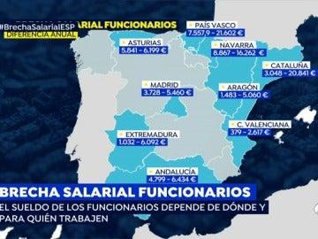 EP brecha salarial