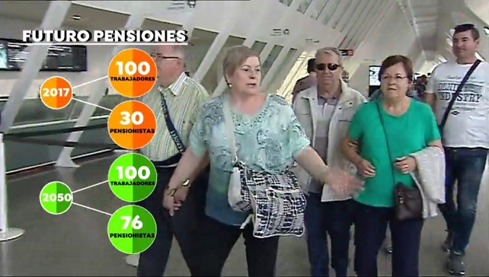 Preocupación general por el futuro de las pensiones