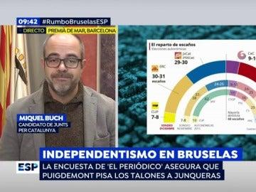 Miquel Buch, candidato de Junts per Catalunya