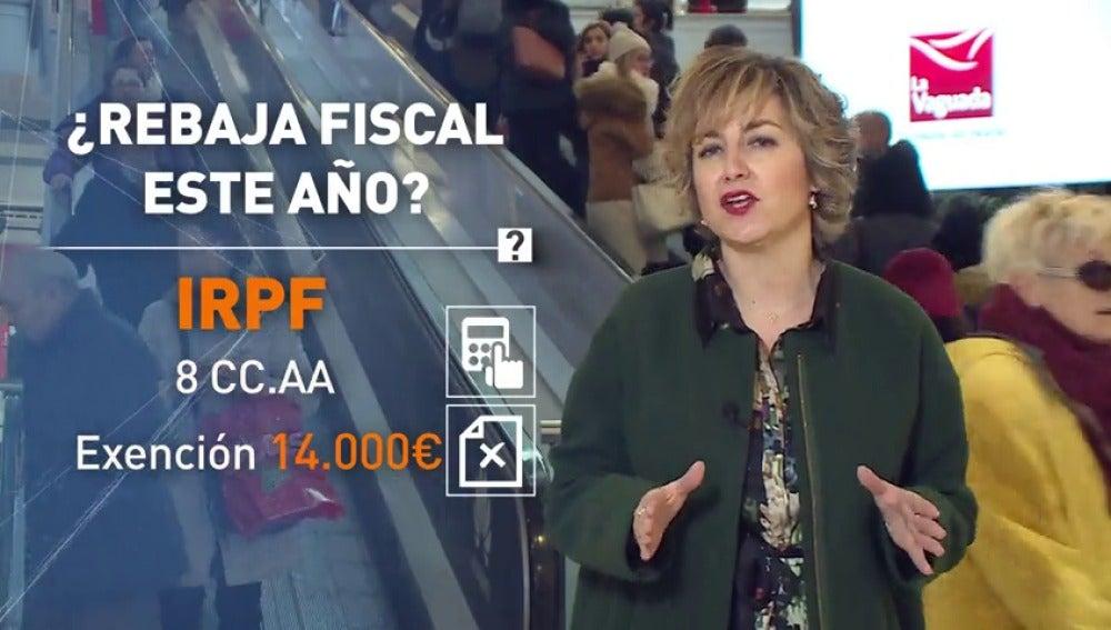 Tú preguntas: ¿Sabes cómo te afecta económicamente la falta de presupuestos?