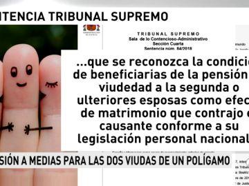 El Tribunal Supremo reconoce la pensión de viudedad a las esposas de un marroquí polígamo