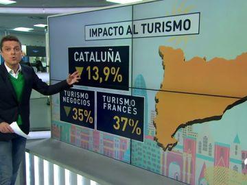 España recibió la cifra récord de 81,8 millones de turistas en 2017