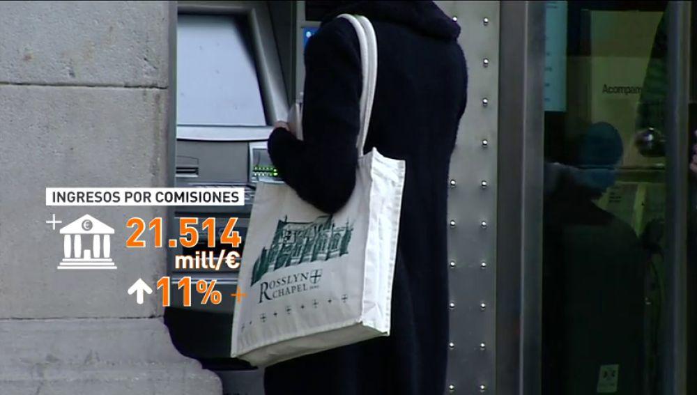 Los bancos ingresan más de 20.000 millones por comisiones