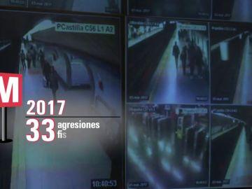 La inseguridad aumenta en el Metro de Madrid según el sindicato de maquinistas
