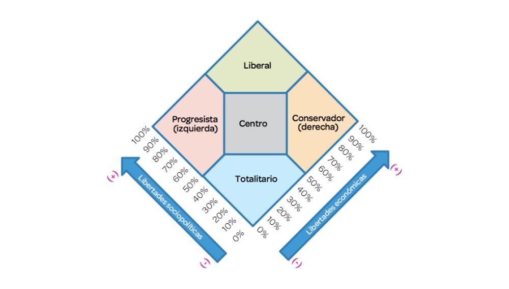 diagramanolan.png