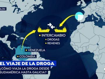 ¿Cómo viaja la droga desde Sudamérica hasta Europa?
