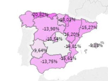 Desigualdad salarial en España